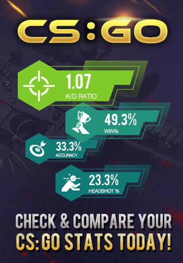 CSGO Stats